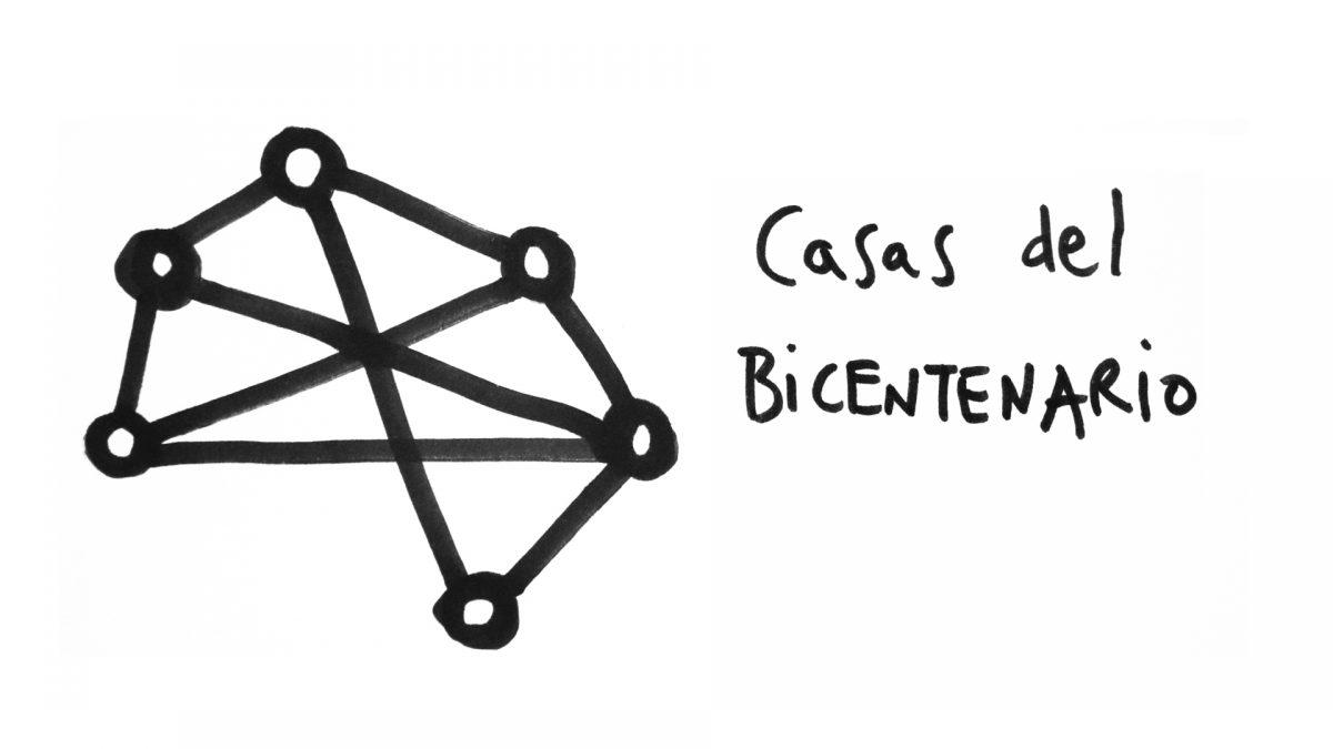 Formación para las Casas del Bicentenario.